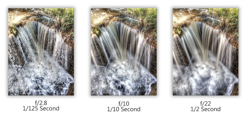 Shutter speed explained showing three different photos of a waterfall