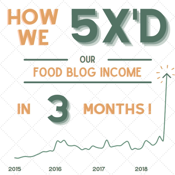 How we 5X's our Blog Income in 3 Months!